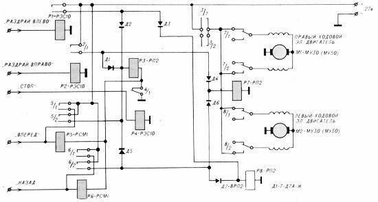 Схема управления ходовыми