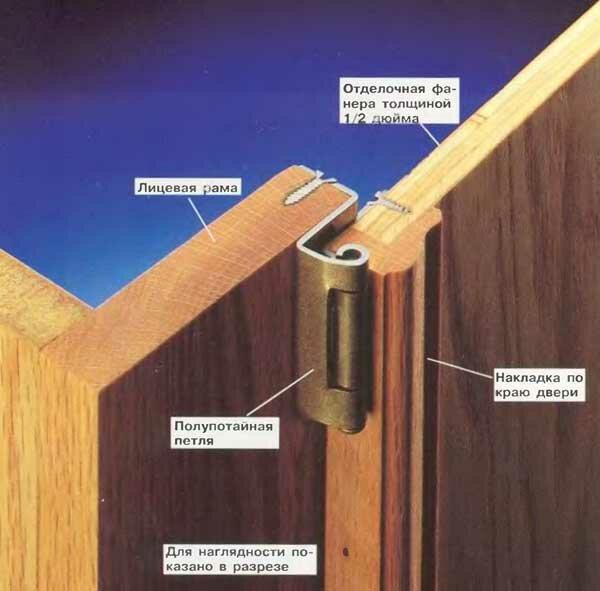 Дизайн встроенных шкафов: 12 фото в интерьере AD Magazine 34