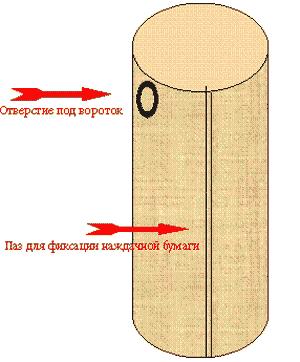 Расточка цилиндров блока своими руками