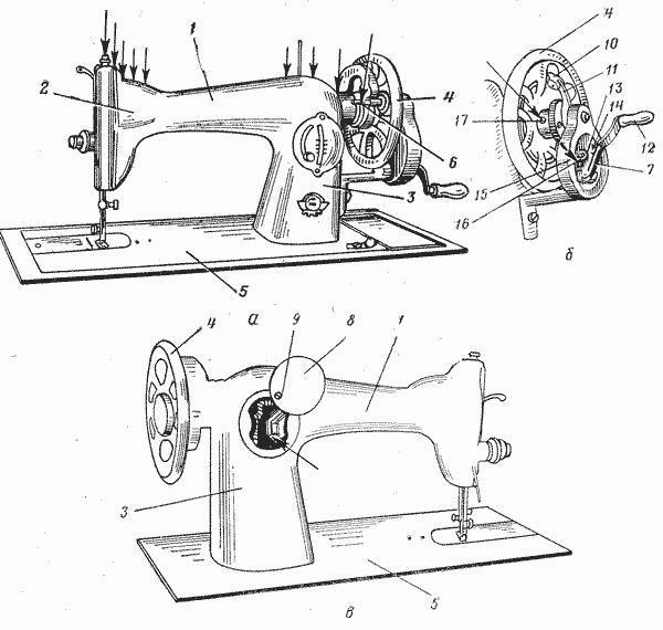 Как сделать швейную машинку в домашних условиях 54