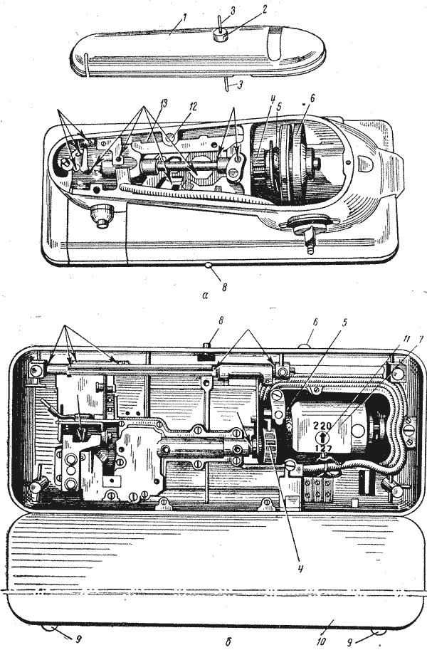 Смазка машины «Тула»