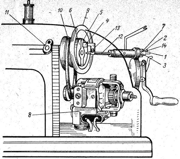Инструкция к швейной машинке тула модель 1
