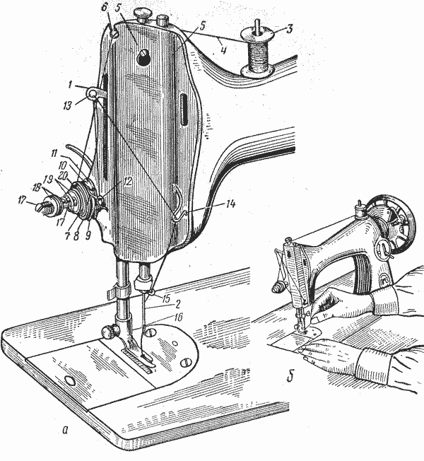 Схема заправка нитки в швейную машину.