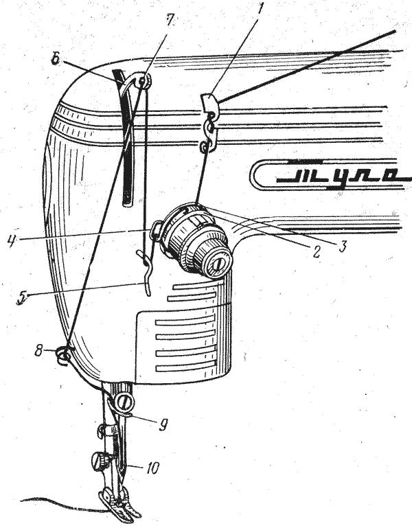 Инструкция швейная машина тула модель 1