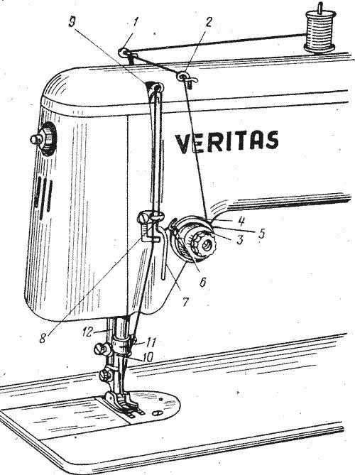 Схема заправка нити швейную машину