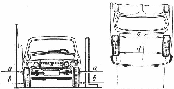 Схема положения передних колес