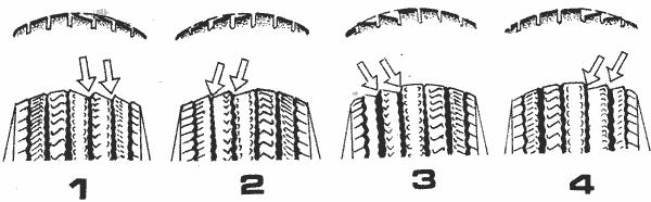 Виды ненормального износа протектора шин