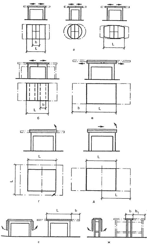 Схема трансформации крышек обеденных столов: а, б - раздвижных,в - выдвижных, г, д - раскладных, е, ж...