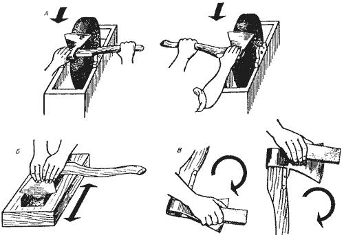 Приспособление для заточки топоров своими руками