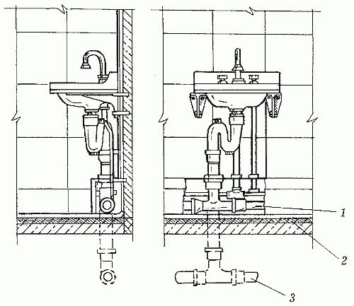 Схема соединение раковины с канализацией
